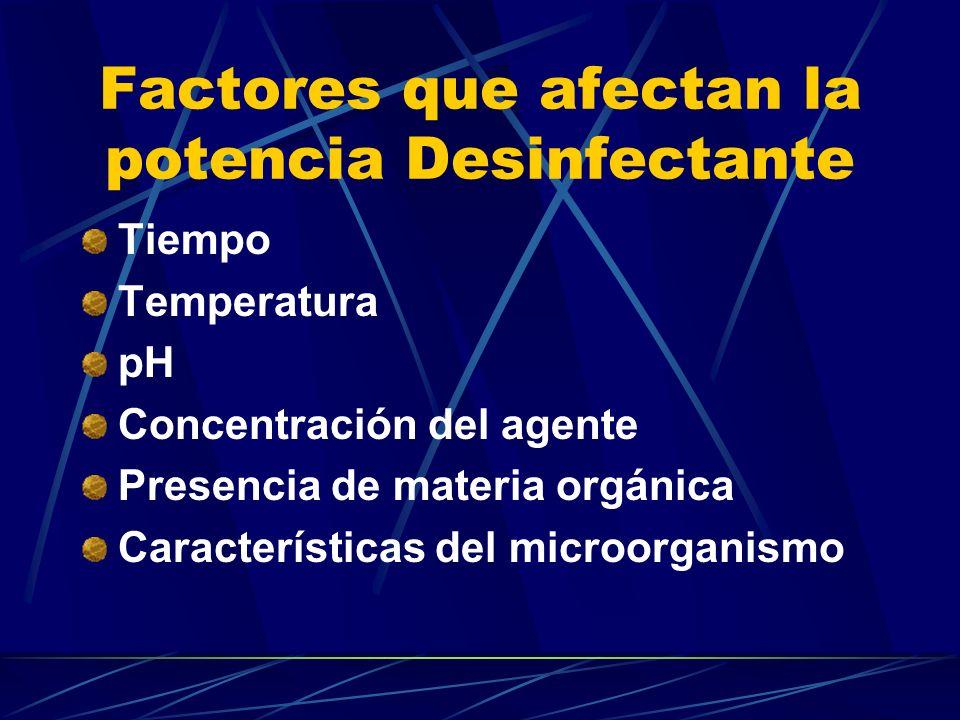 Factores que afectan la potencia Desinfectante