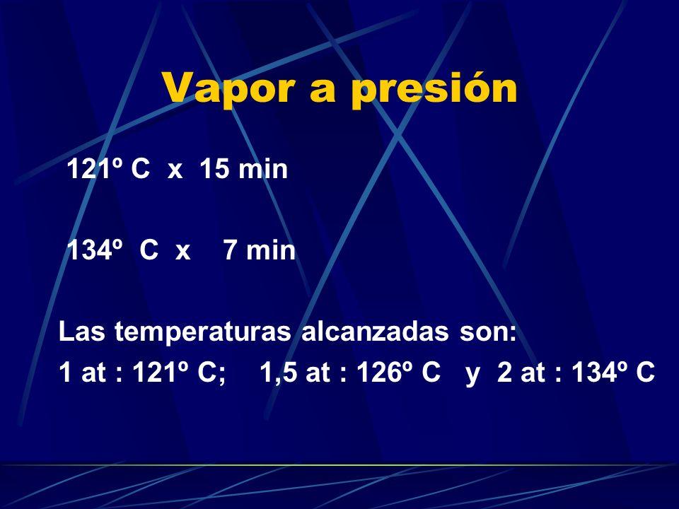Vapor a presión 121º C x 15 min 134º C x 7 min