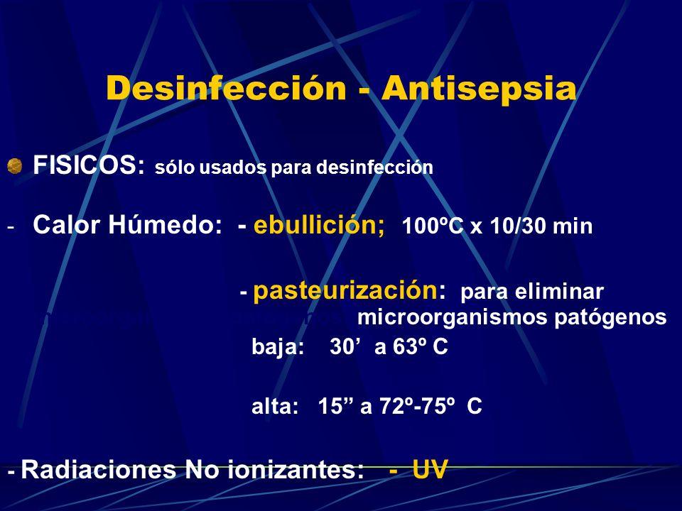 Desinfección - Antisepsia