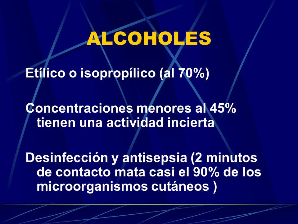 ALCOHOLES Etílico o isopropílico (al 70%)