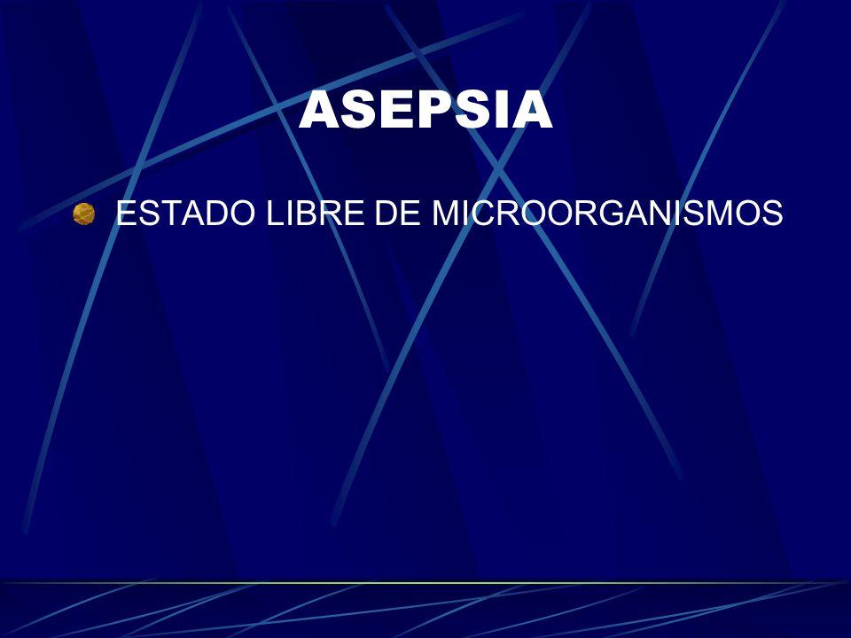 ASEPSIA ESTADO LIBRE DE MICROORGANISMOS