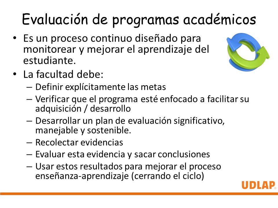 Evaluación de programas académicos