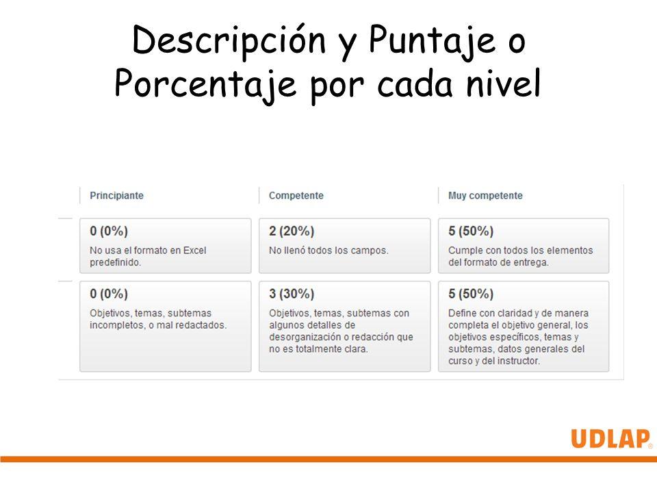 Descripción y Puntaje o Porcentaje por cada nivel
