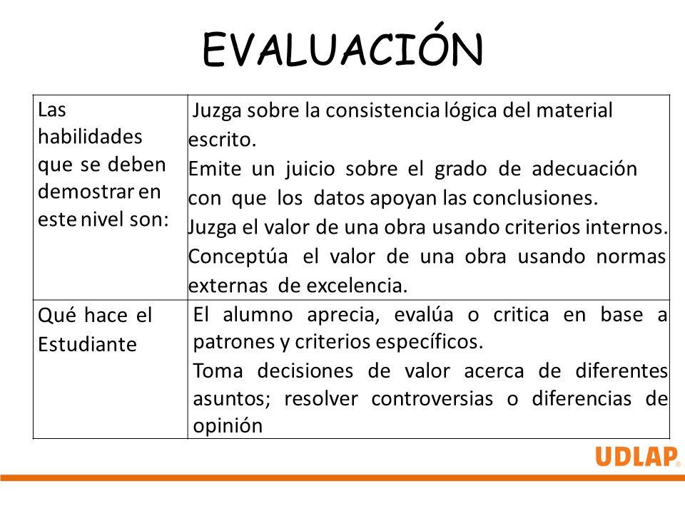 EVALUACIÓN Las habilidades que se deben demostrar en este nivel son:
