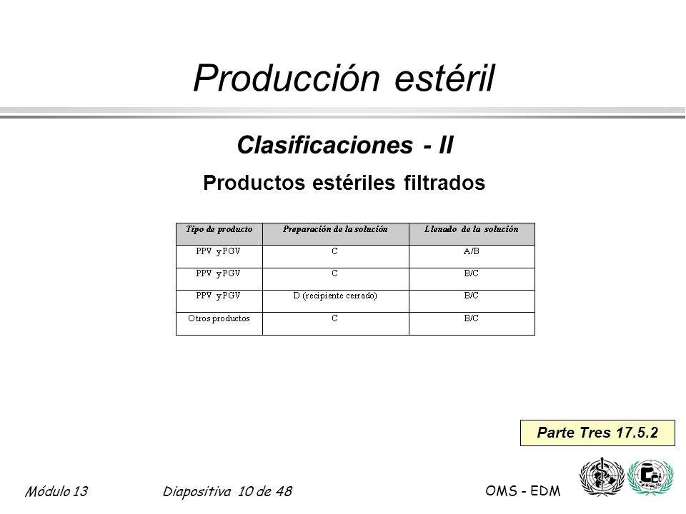 Productos estériles filtrados