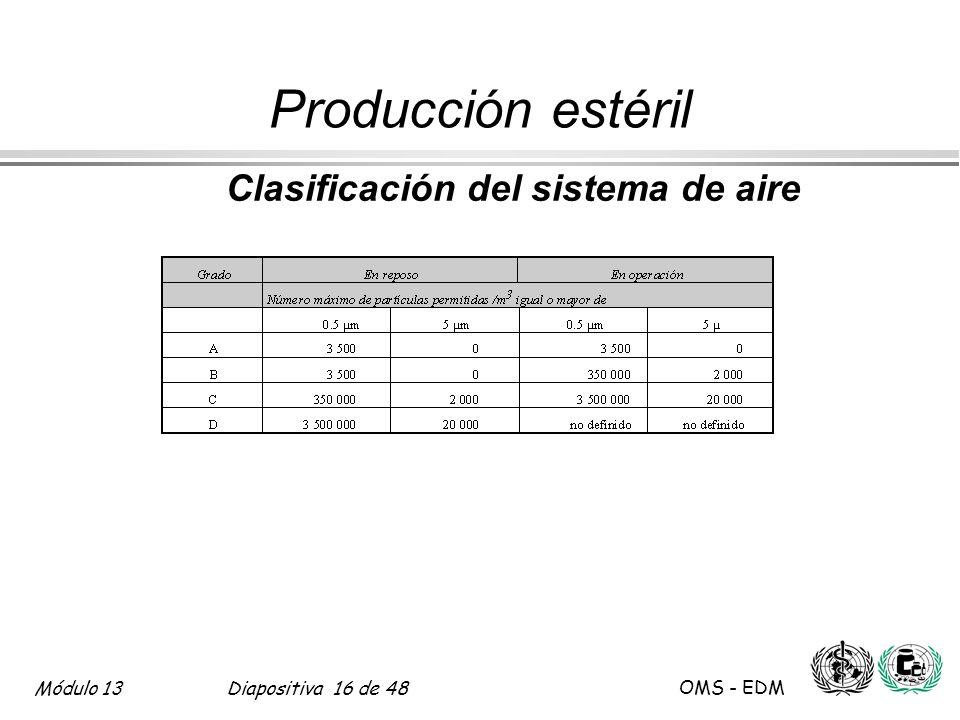 Clasificación del sistema de aire