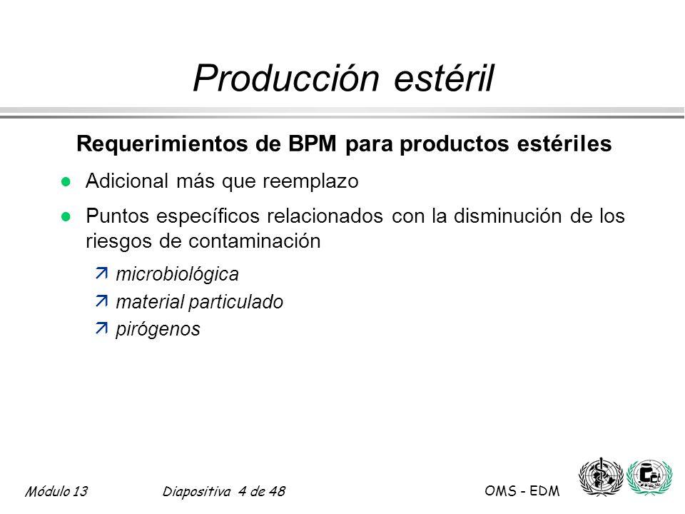 Requerimientos de BPM para productos estériles