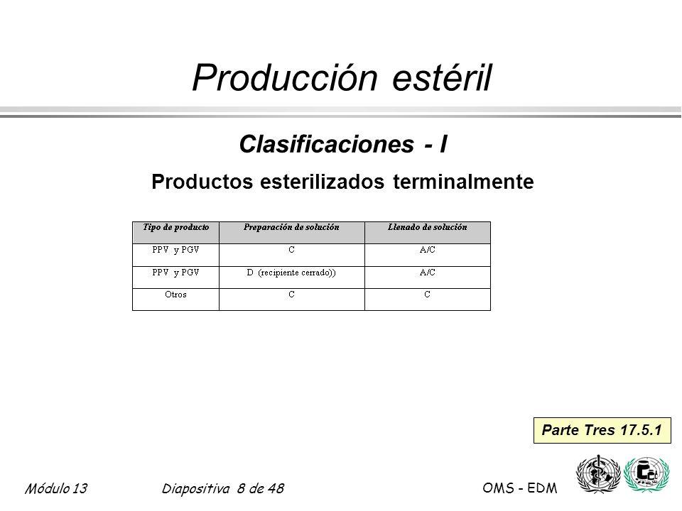 Productos esterilizados terminalmente
