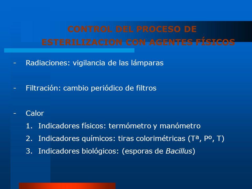 CONTROL DEL PROCESO DE ESTERILIZACION CON AGENTES FÍSICOS
