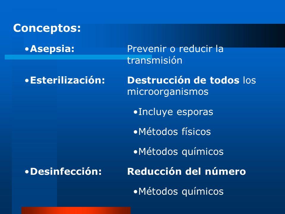 Conceptos: Asepsia: Prevenir o reducir la transmisión