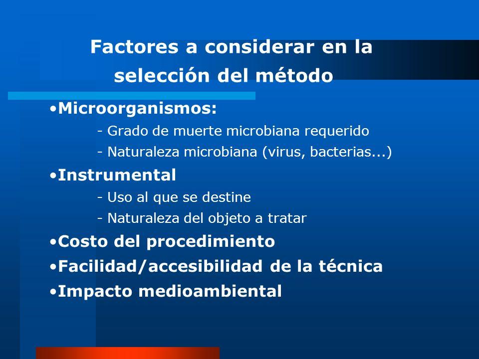 Factores a considerar en la selección del método