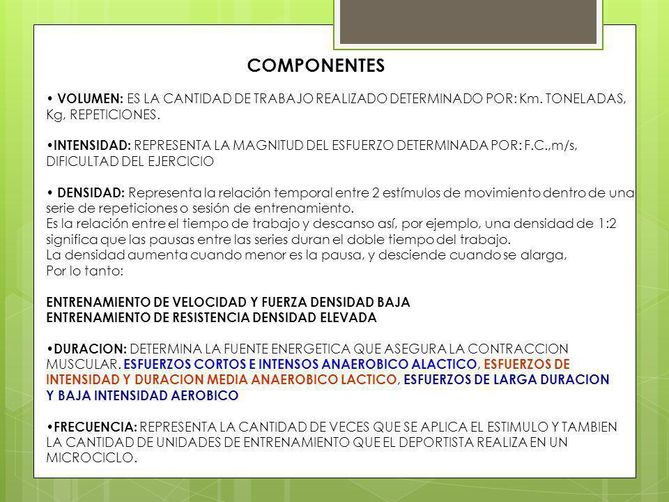 COMPONENTES VOLUMEN: ES LA CANTIDAD DE TRABAJO REALIZADO DETERMINADO POR: Km. TONELADAS, Kg, REPETICIONES.