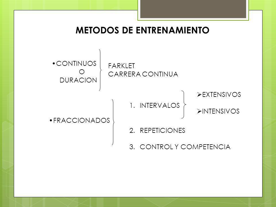 METODOS DE ENTRENAMIENTO