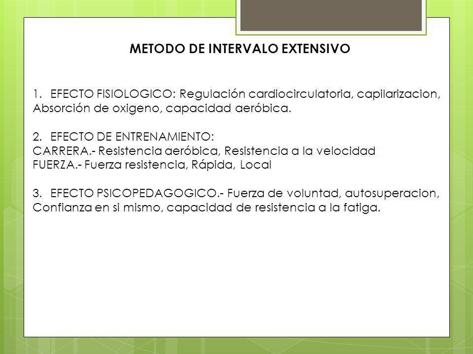 METODO DE INTERVALO EXTENSIVO