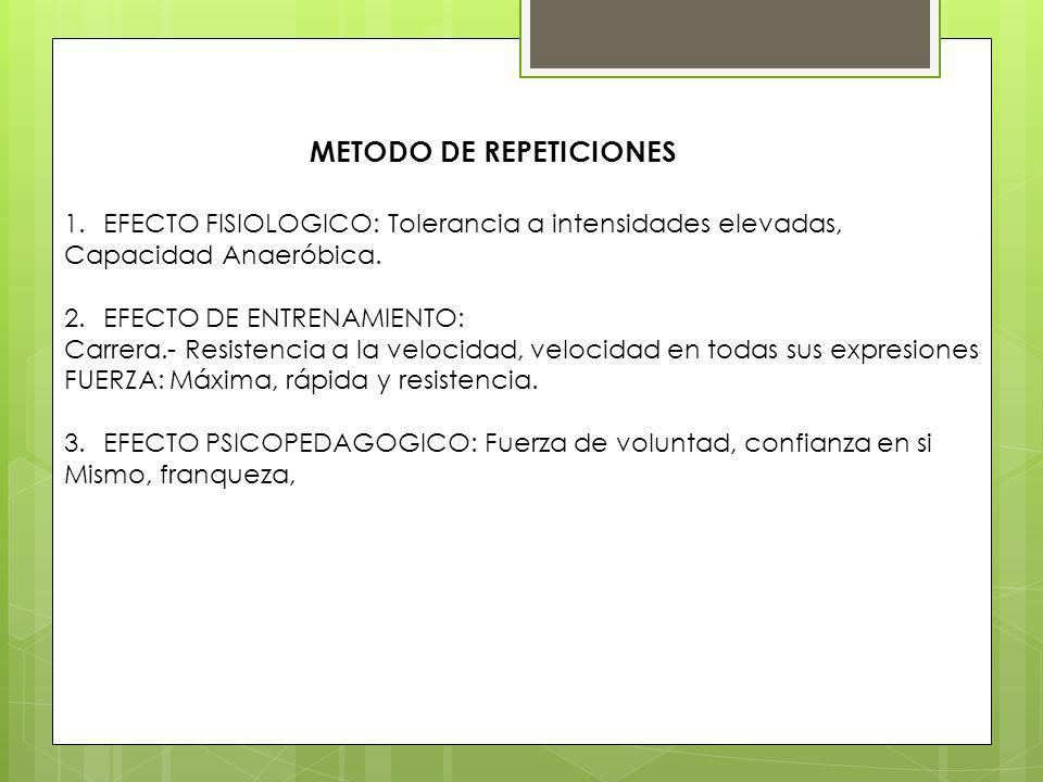 METODO DE REPETICIONES
