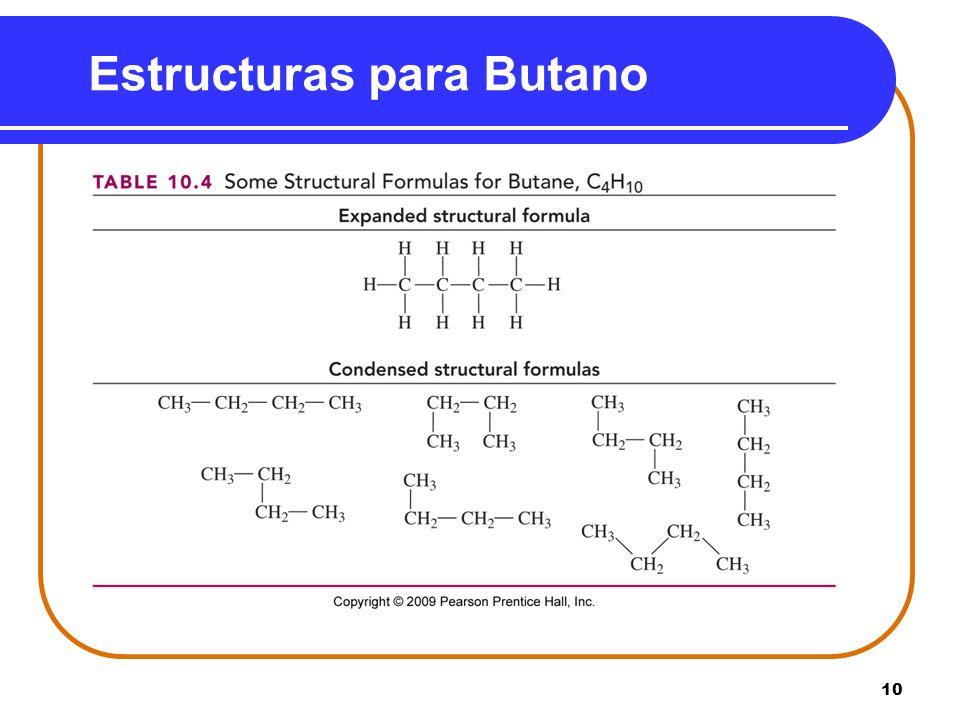Estructuras para Butano