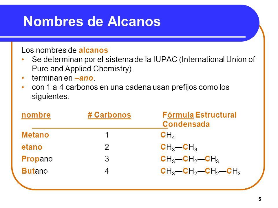 Nombres de Alcanos Los nombres de alcanos