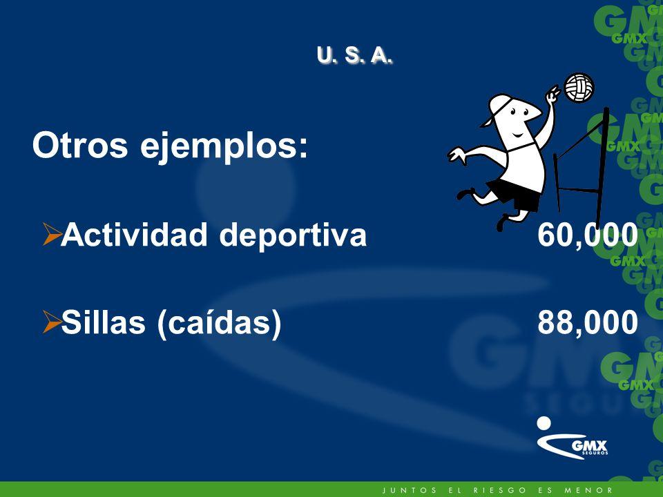 U. S. A. Otros ejemplos: Actividad deportiva 60,000