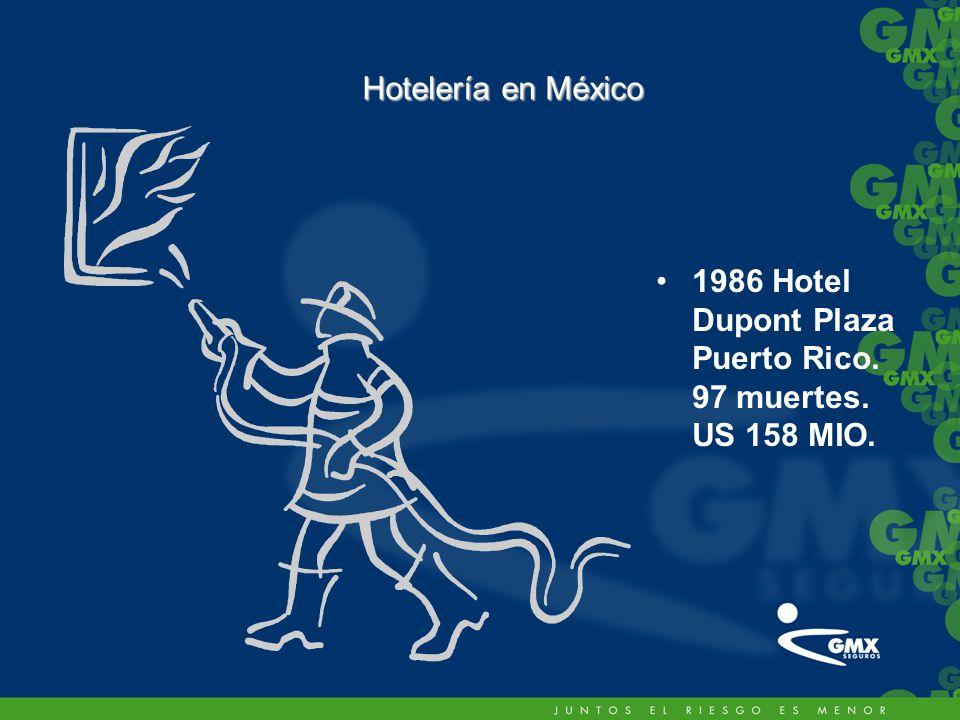 1986 Hotel Dupont Plaza Puerto Rico. 97 muertes. US 158 MIO.