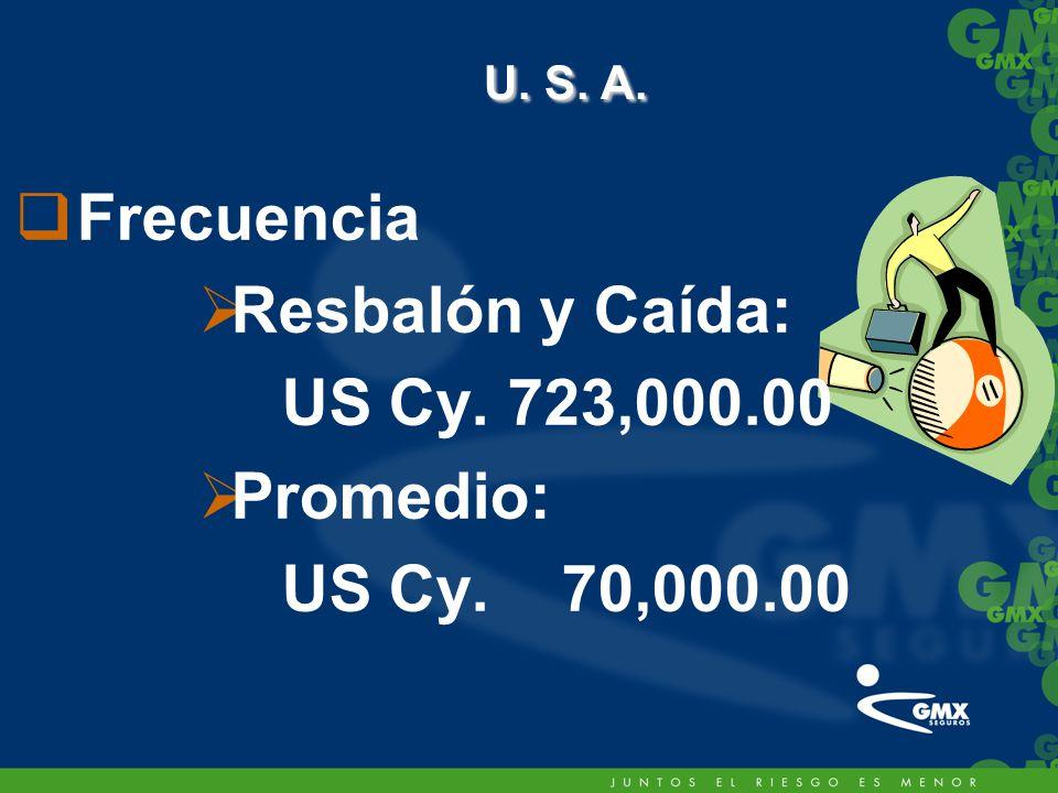 U. S. A. Frecuencia Resbalón y Caída: US Cy. 723,000.00 Promedio: