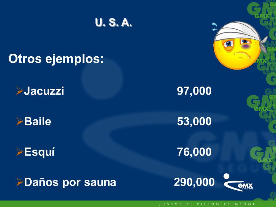 U. S. A. Otros ejemplos: Jacuzzi 97,000 Baile 53,000 Esquí 76,000