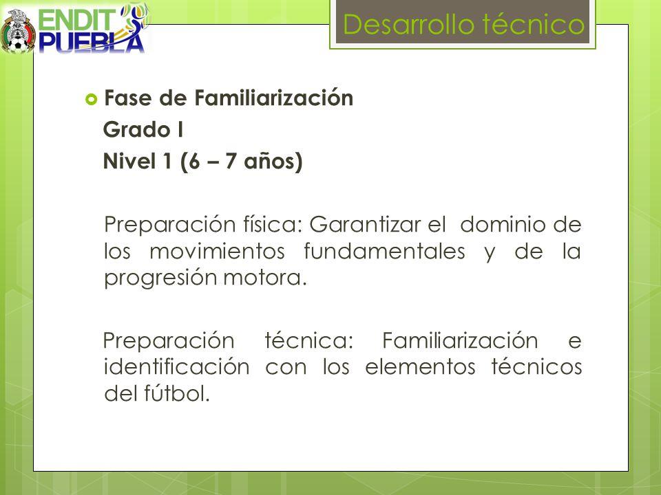 Desarrollo técnico Fase de Familiarización Grado I