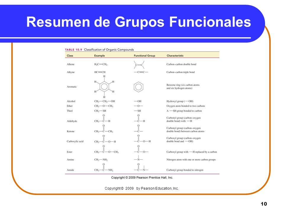 Resumen de Grupos Funcionales