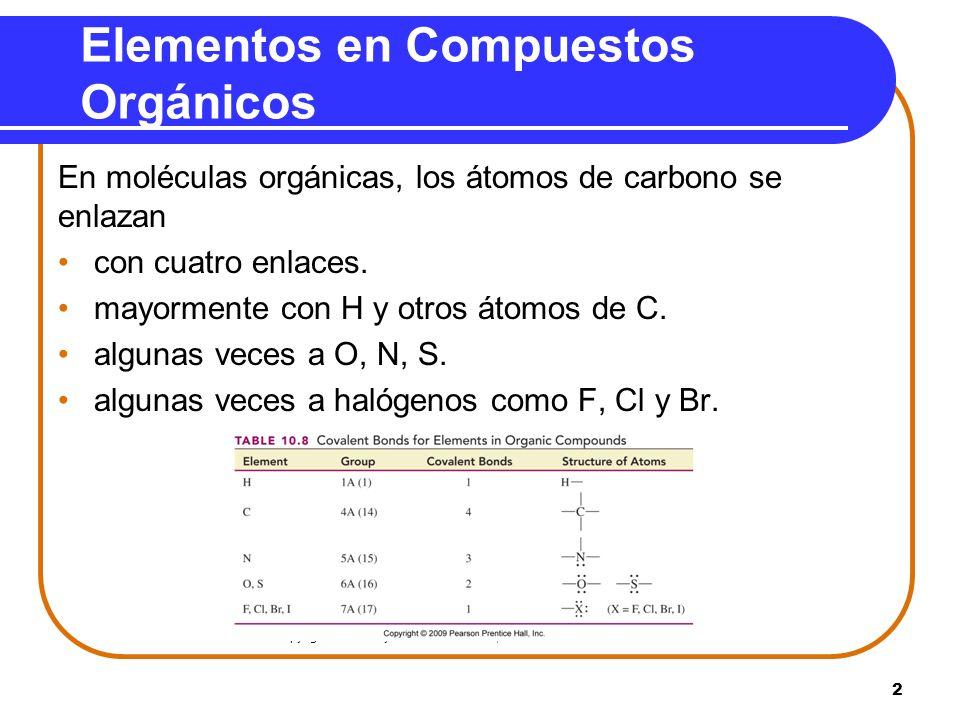 Elementos en Compuestos Orgánicos