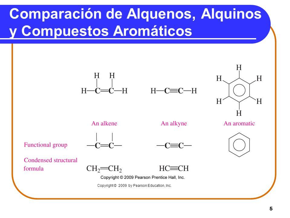 Comparación de Alquenos, Alquinos y Compuestos Aromáticos