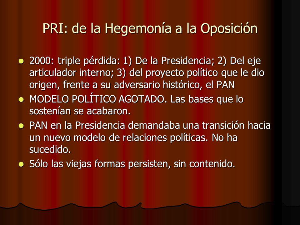 PRI: de la Hegemonía a la Oposición