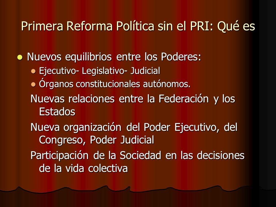 Primera Reforma Política sin el PRI: Qué es