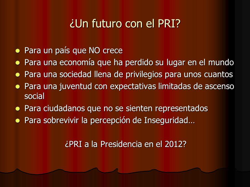 ¿Un futuro con el PRI Para un país que NO crece