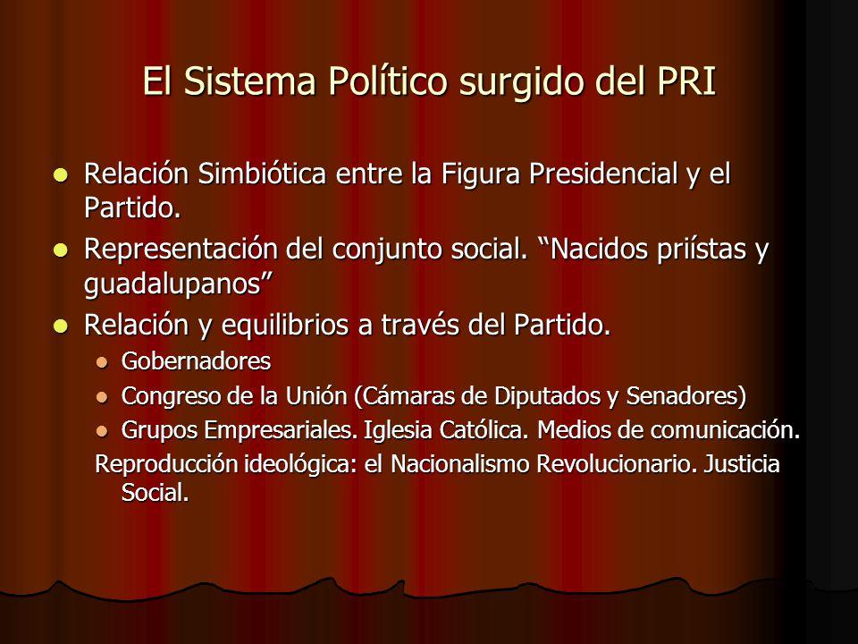 El Sistema Político surgido del PRI