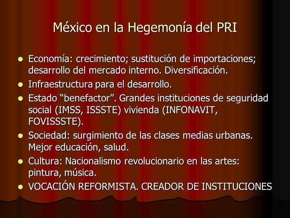 México en la Hegemonía del PRI