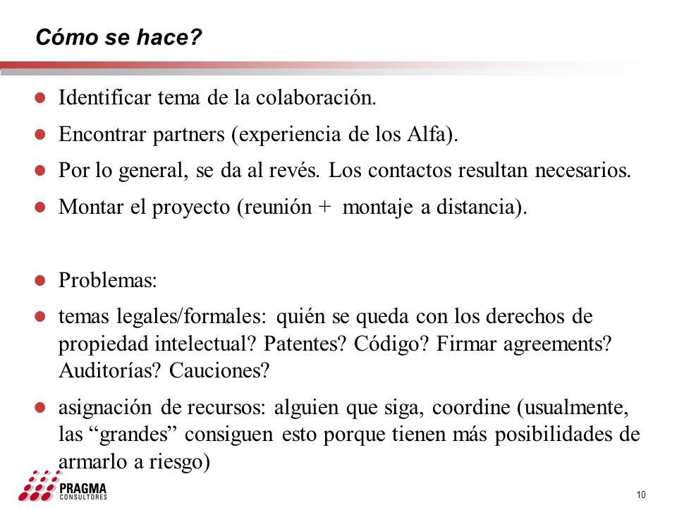 Cómo se hace Identificar tema de la colaboración. Encontrar partners (experiencia de los Alfa).