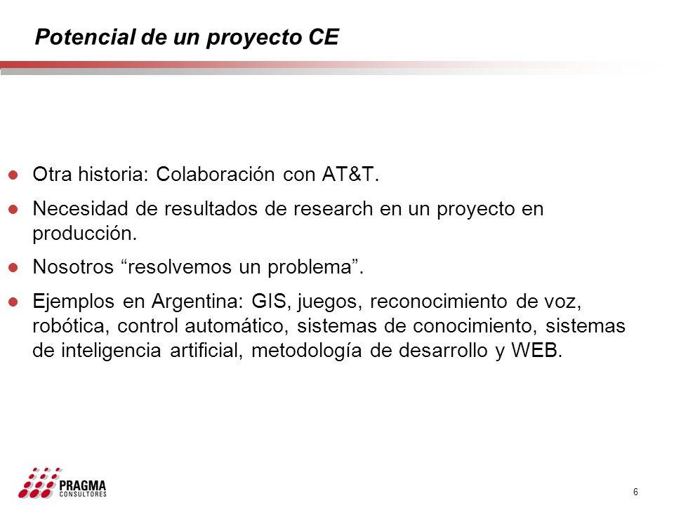 Potencial de un proyecto CE