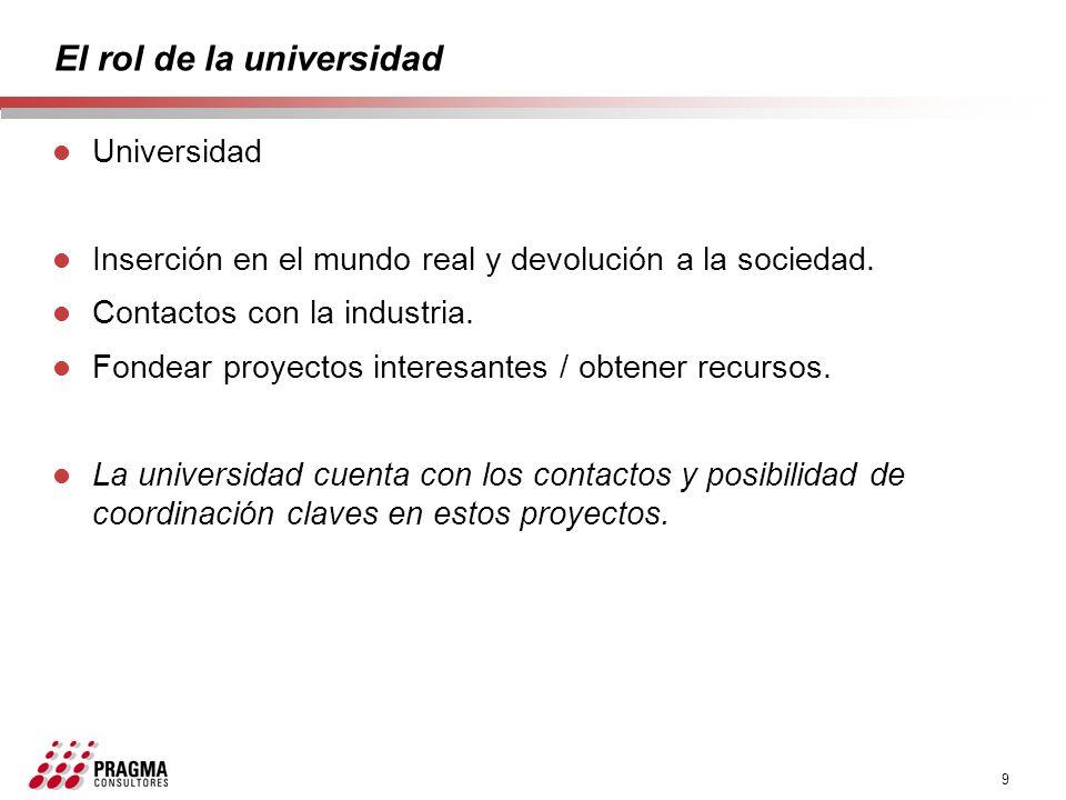 El rol de la universidad