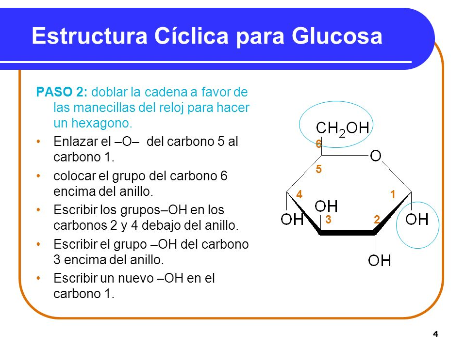 Estructura Cíclica para Glucosa