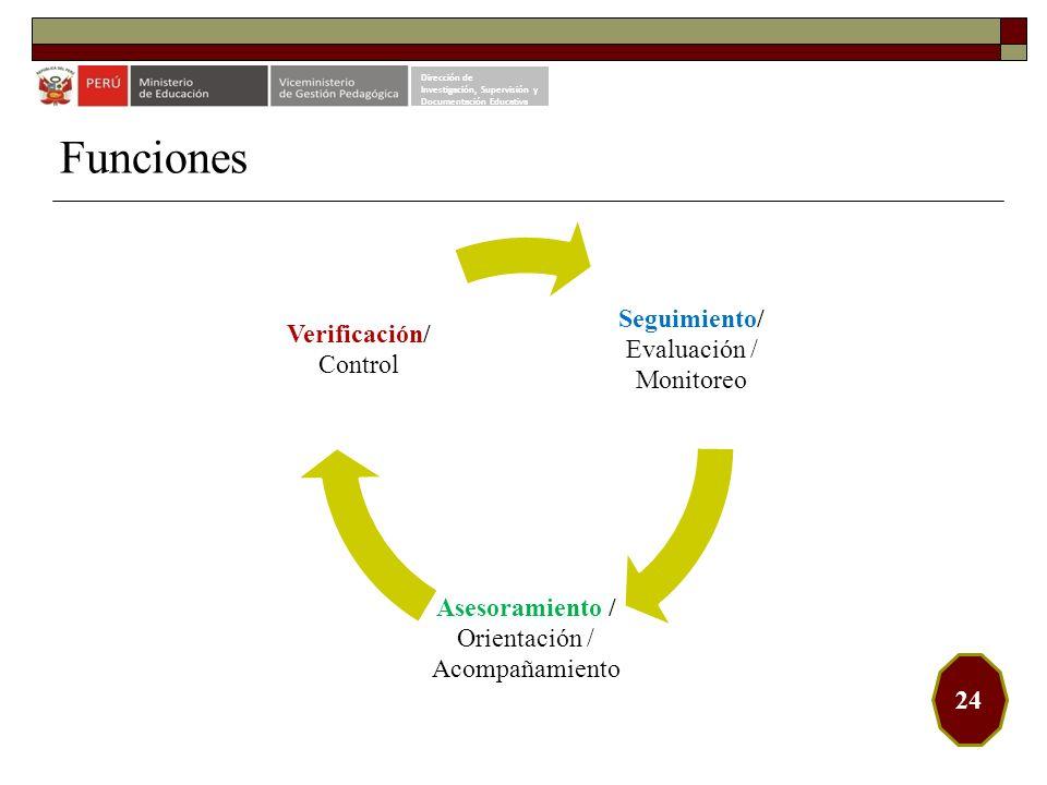 Funciones Seguimiento/ Evaluación / Verificación/ Control Monitoreo