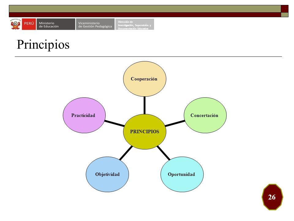 Principios 26 Dirección de Investigación, Supervisión y