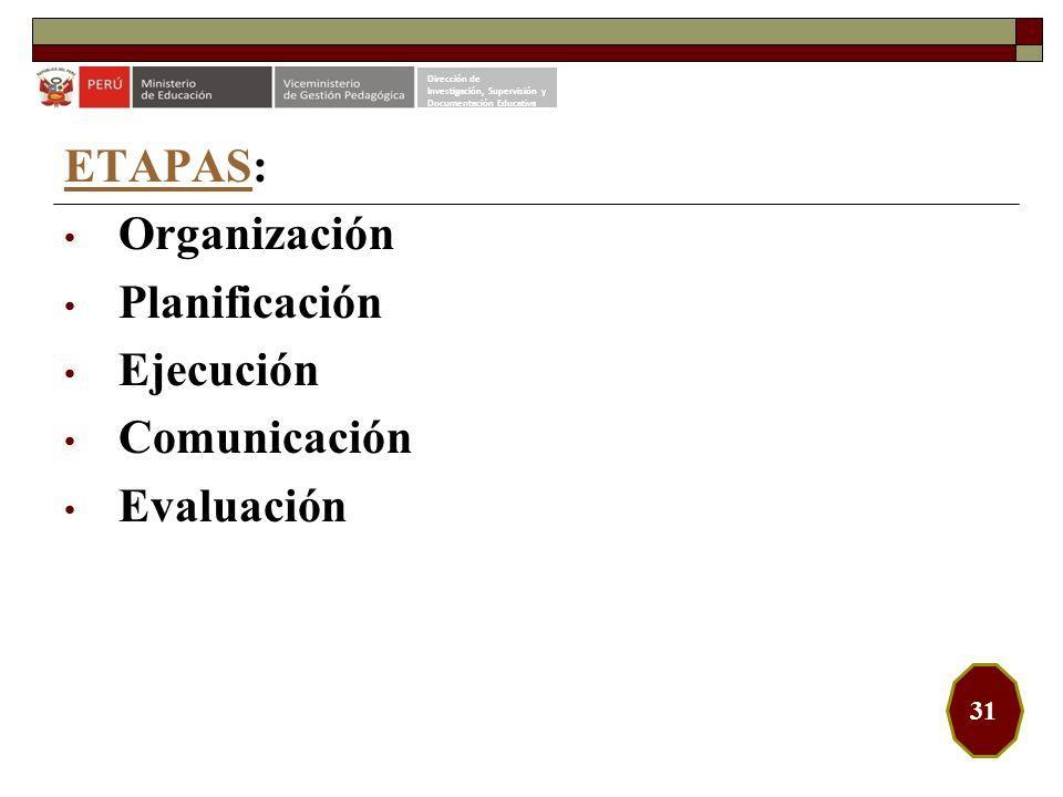 ETAPAS: Organización Planificación Ejecución Comunicación Evaluación