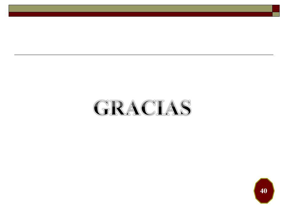 GRACIAS 40