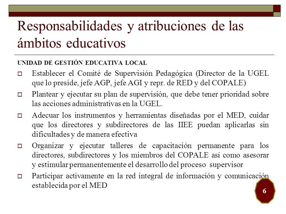 Responsabilidades y atribuciones de las ámbitos educativos