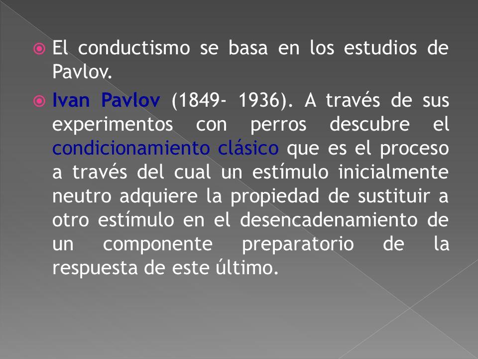 El conductismo se basa en los estudios de Pavlov.