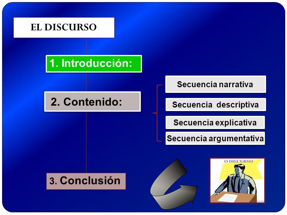 Secuencia descriptiva Secuencia explicativa Secuencia argumentativa