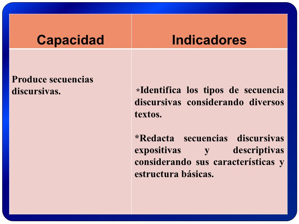 Capacidad Indicadores