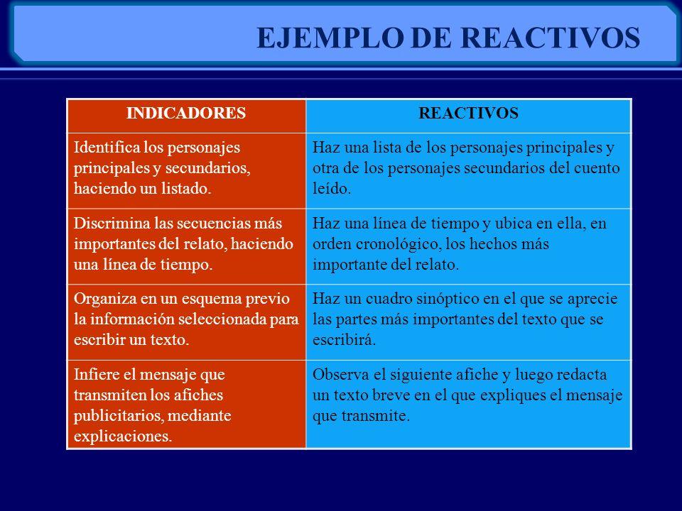 EJEMPLO DE REACTIVOS INDICADORES REACTIVOS
