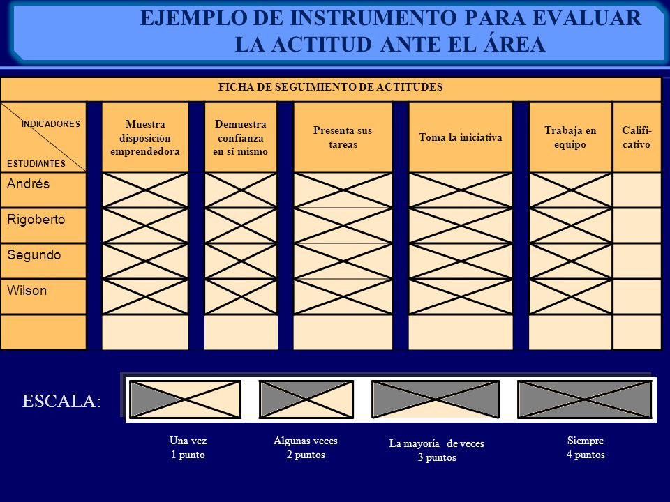 EJEMPLO DE INSTRUMENTO PARA EVALUAR LA ACTITUD ANTE EL ÁREA