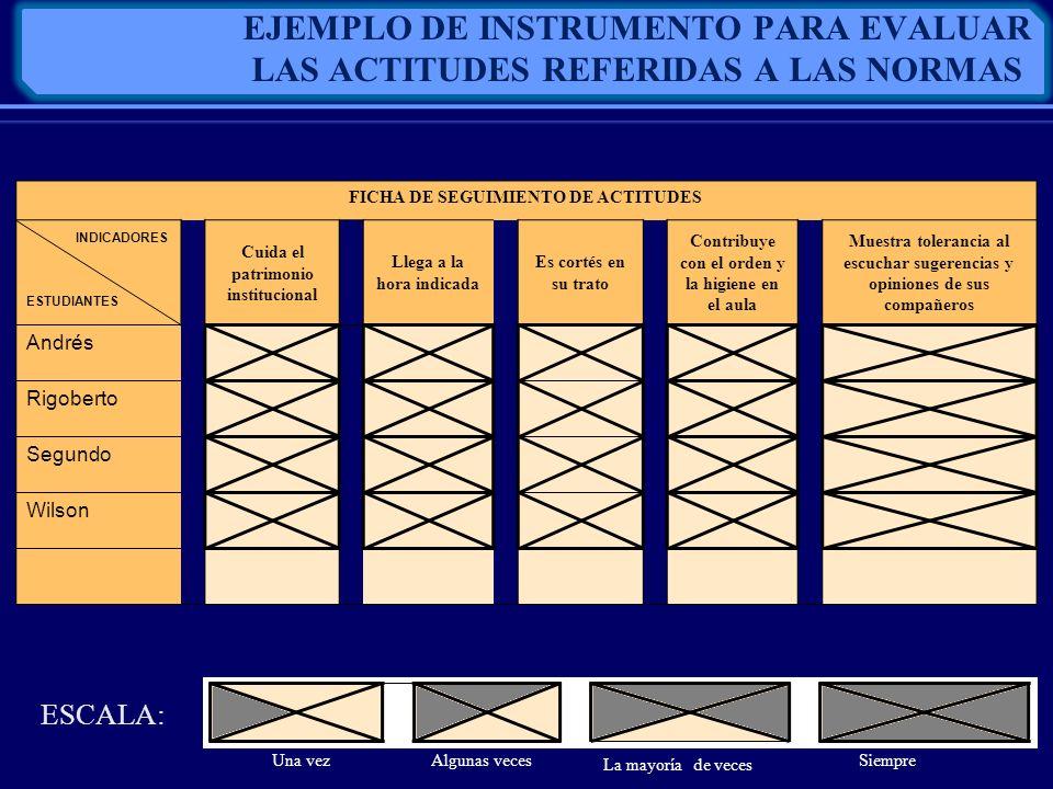 EJEMPLO DE INSTRUMENTO PARA EVALUAR LAS ACTITUDES REFERIDAS A LAS NORMAS