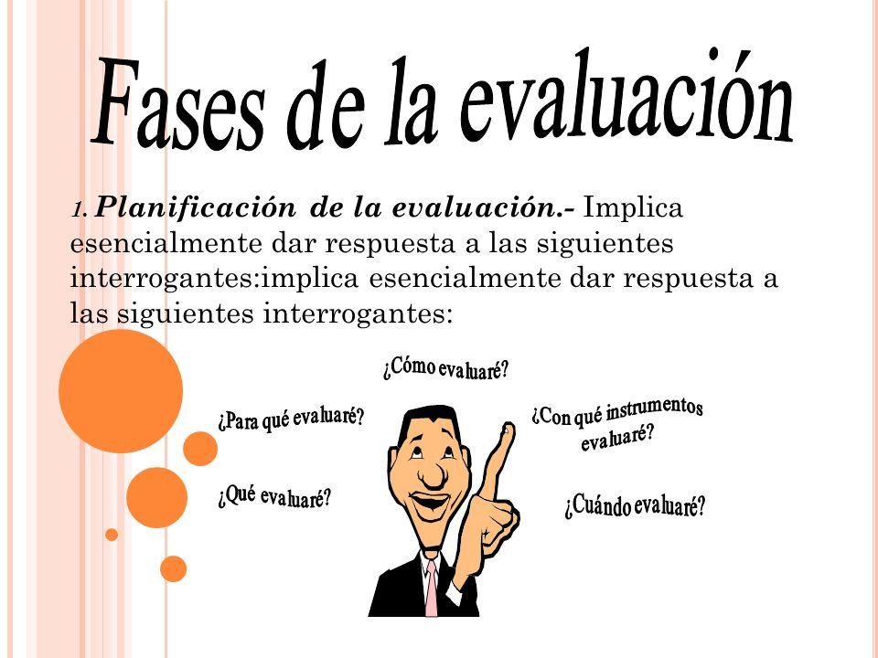 Fases de la evaluación